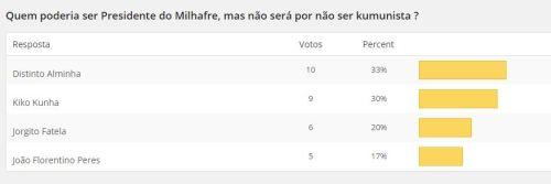 sondagem2